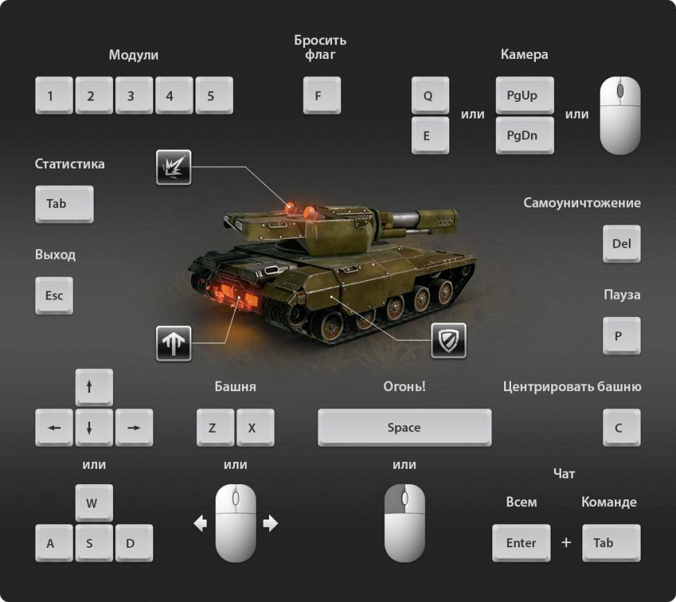 Управление танком в Tanki X